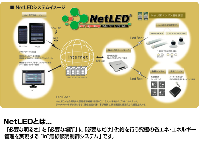 NetLED