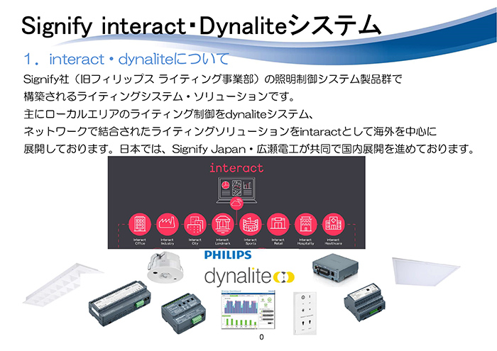 Signify interact・Dynaliteシステム